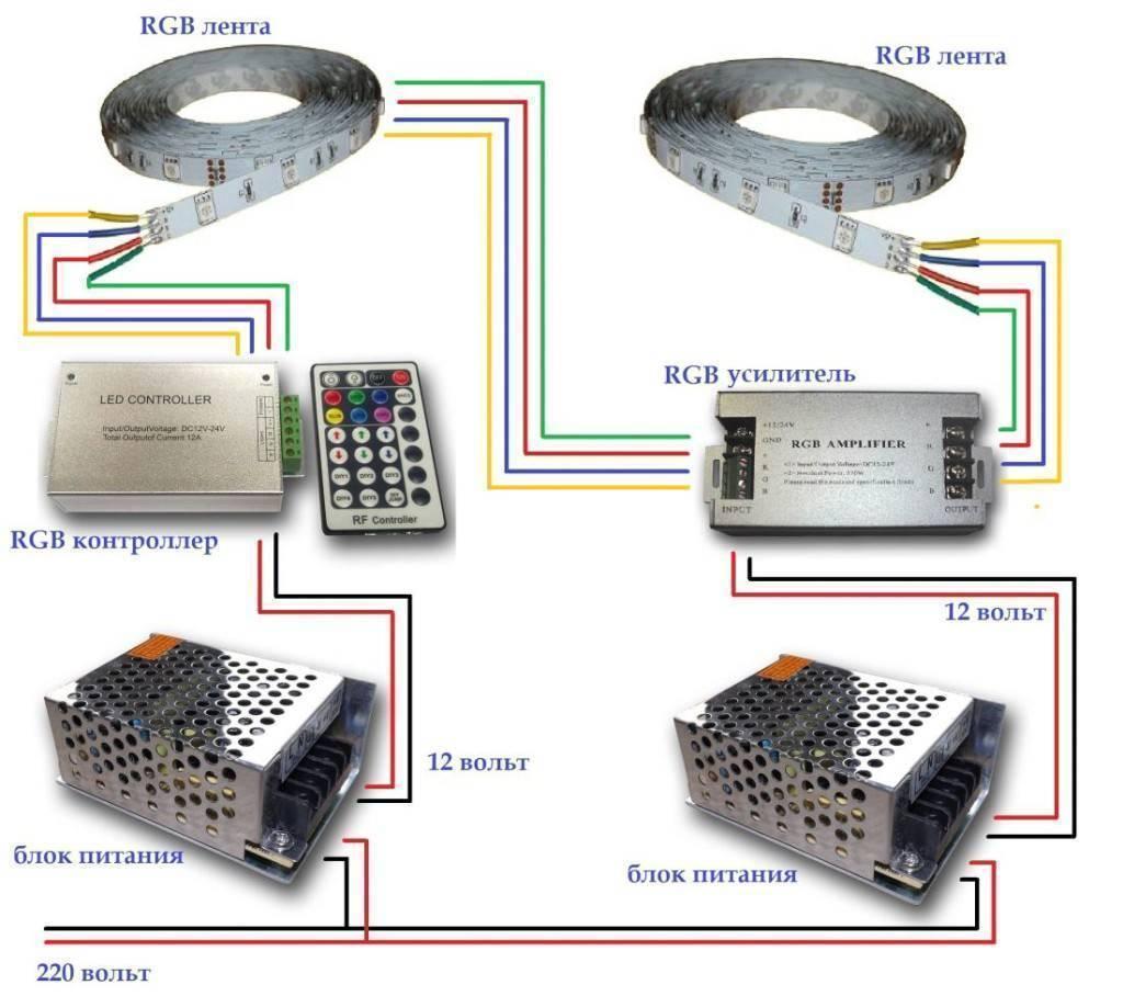 Как подключить светодиодную ленту к 220 вольт своими руками