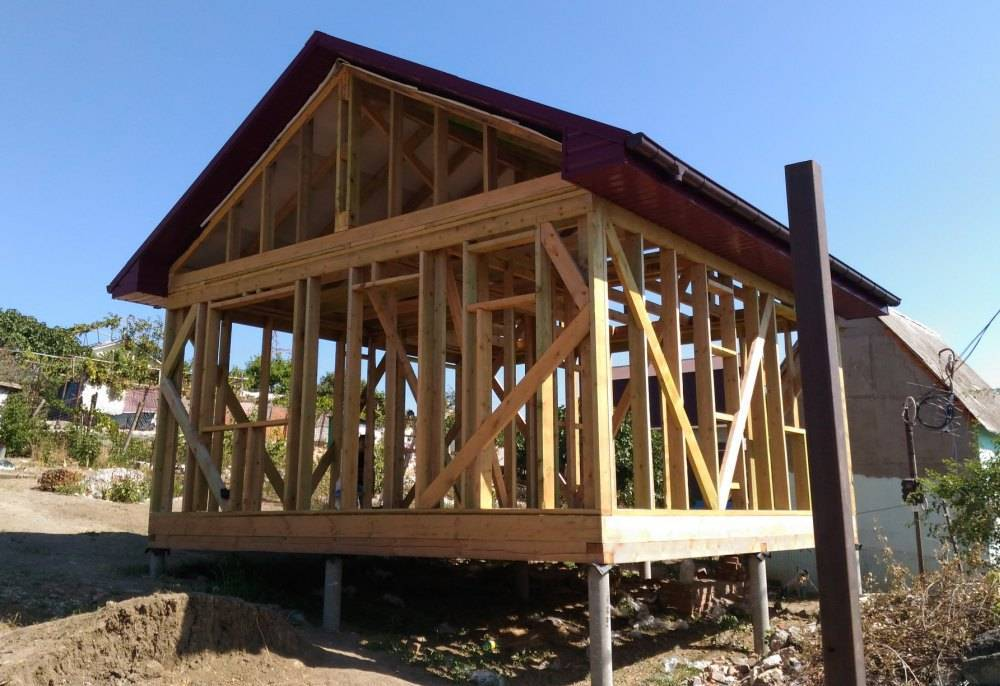 Канадский каркасный дом - технология строительства