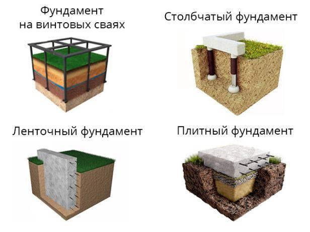 Какой лучше фундамент для болотистой местности?