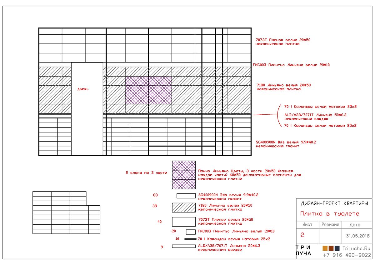 Программы для дизайна ванной комнаты
