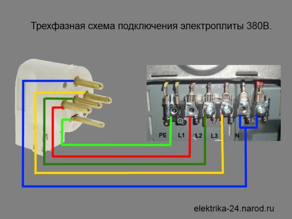 Тонкости подключения индукционной варочной панели