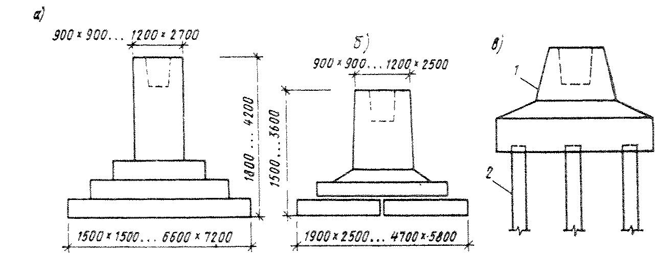 Монтаж фундаментов стаканного типа: технология изготовления