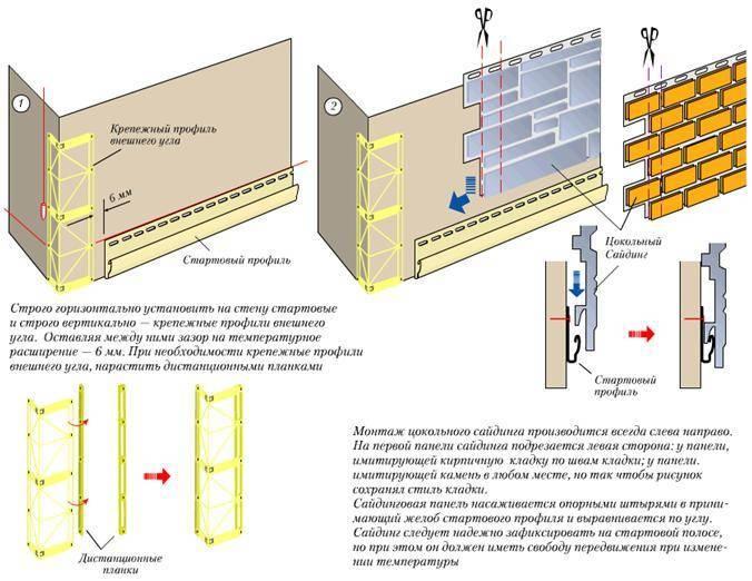 Монтаж металлосайдинга своими руками - подготовка поверхности и этапы установки