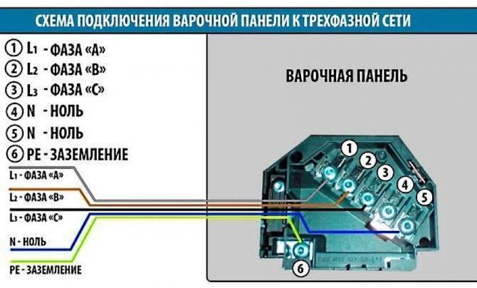 Как подключить электрическую варочную панель самостоятельно