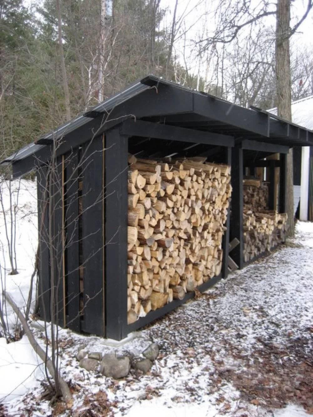 Поленница (место для хранения дров) в доме и на даче