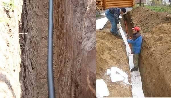 Утепление водопровода на даче своими руками - отопление и водоснабжение от а до я