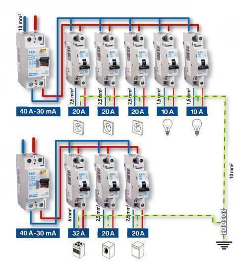 Схема подключения дифференциального автомата