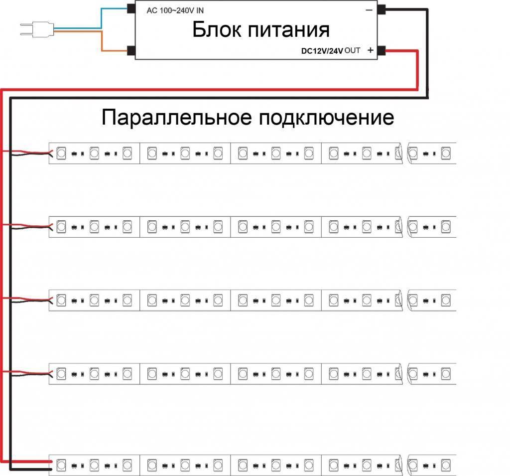 Устройство светодиодной ленты 12 вольт: принцип работы и как устроена