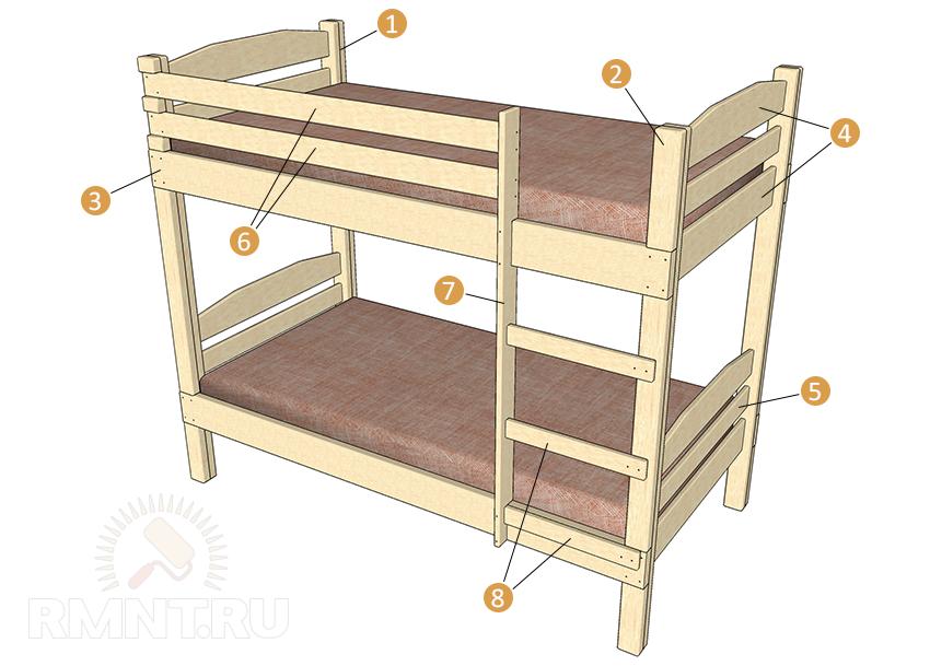 Двухъярусная кровать своими руками, заготовка деталей с последующей сборкой