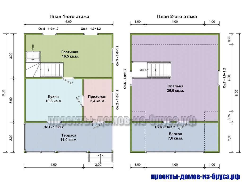Дом 6 на 9 - планировка: одноэтажный дом 6 на 9 - планировка: одноэтажный