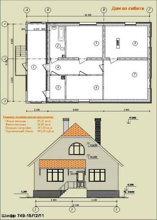 Особенности домов из сибита