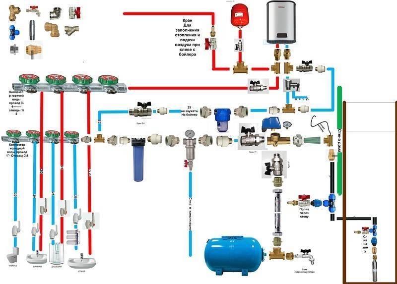 Водоснабжение частного дома из колодца - схема с гидроаккумулятором на vodatyt.ru
