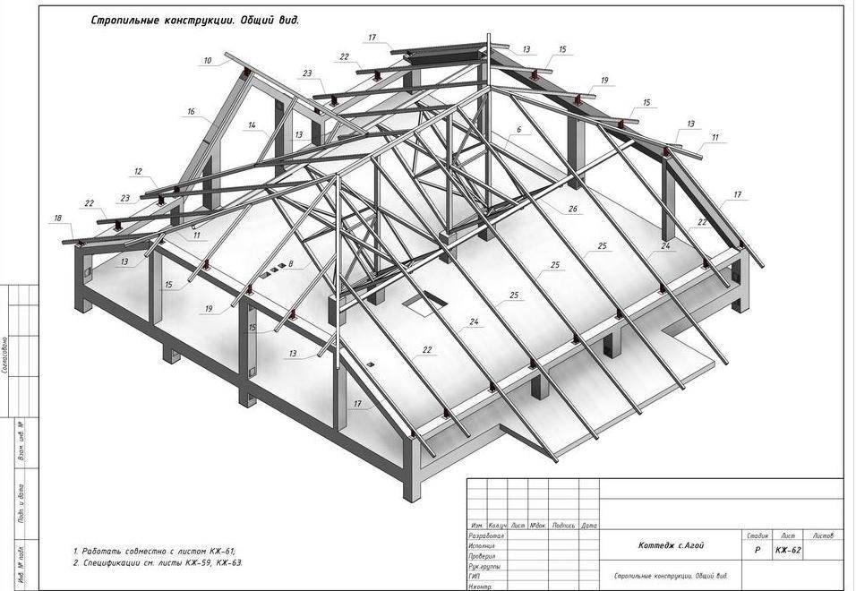 Стропильная система мансардной крыши: конструция