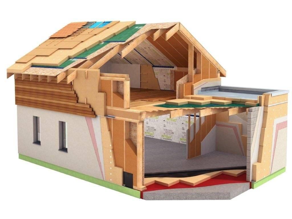 Как сделать дом тёплым. методы утепления дома с минимальными расходами. как он работает