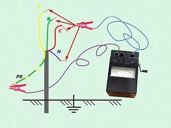 Сопротивление изоляции: методика измерения, используемые приборы, как провести, пошаговая инструкция
