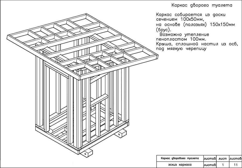 Туалет на даче своими руками: особенности, размеры и этапы работ