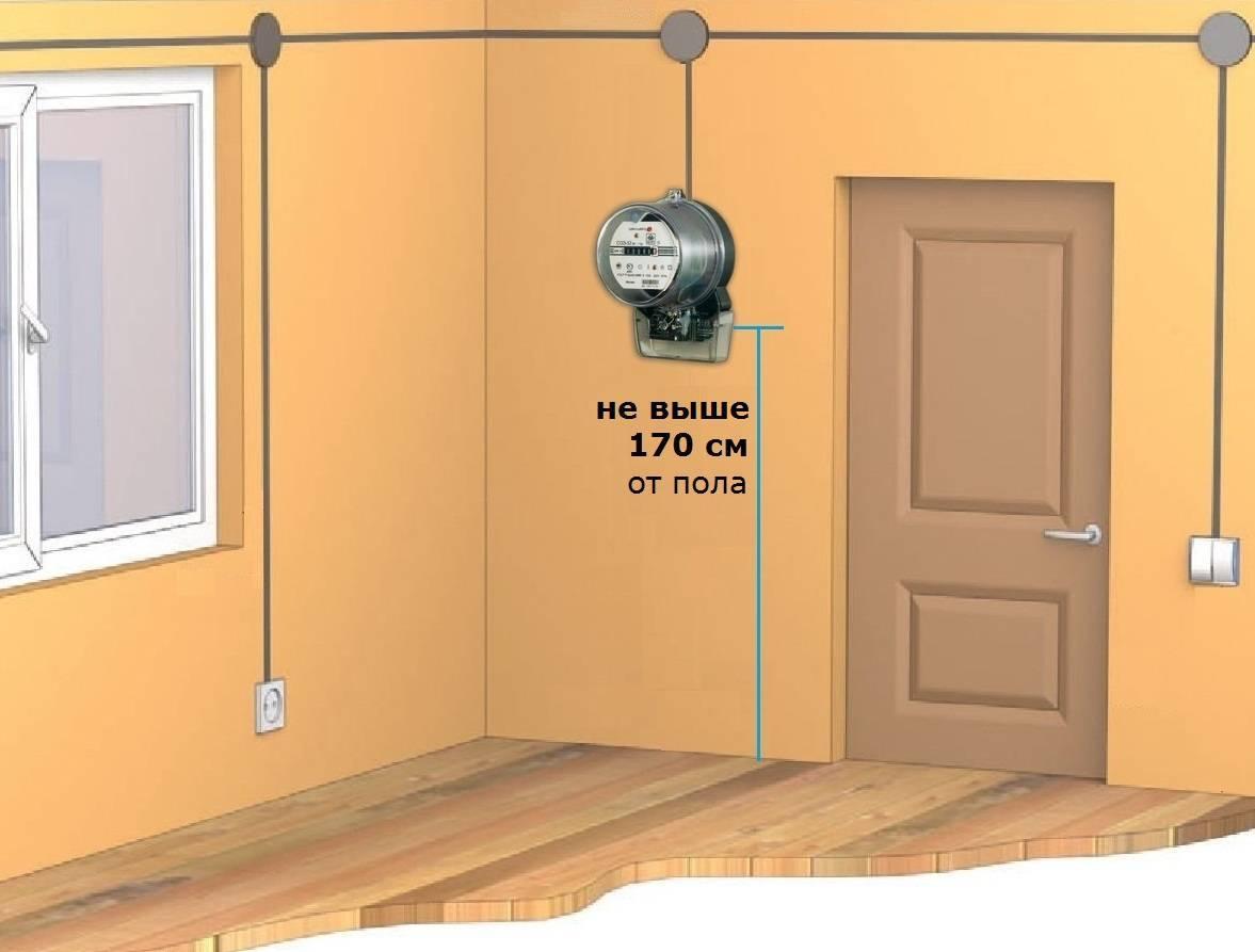 Высота установки розеток от пола по пуэ, евростандарту, гост