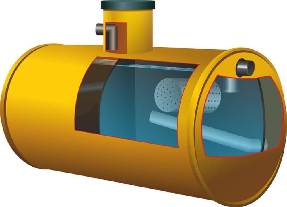 Септик тритон мини: устройство и принцип работы септика мини тритон, а так же другие модели септиков тритон