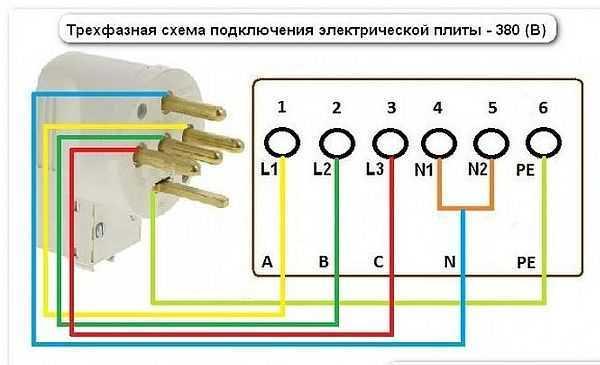 Подключение электрической плиты: выбор схемы подключения, подсоединение без розетки.