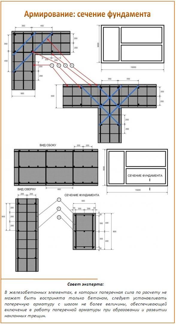 Расчет арматуры для различных фундаментов