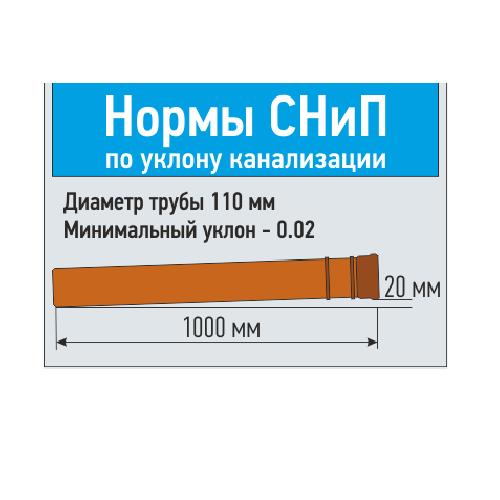 Уклон канализационной трубы по снип на 50, 110, 150, 200 мм