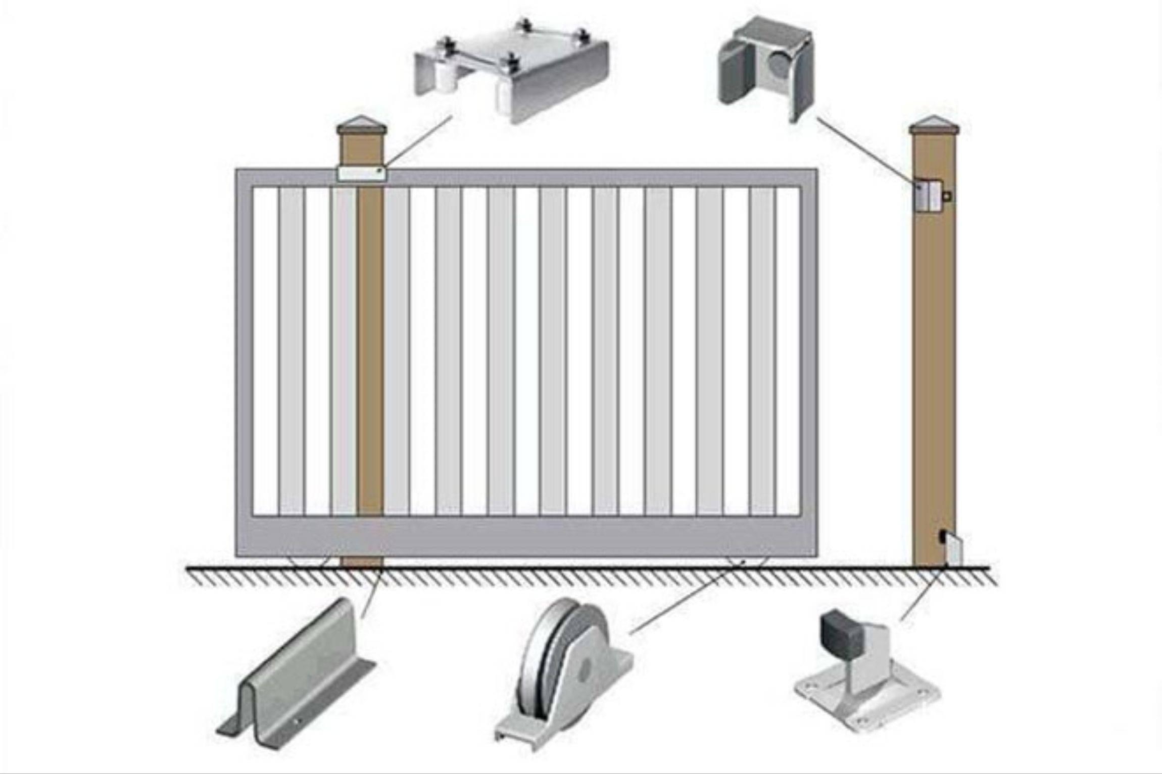 Откатные ворота своими руками (128 фото): установка раздвижных ограждений и монтаж сдвижных моделей, как сделать чертеж