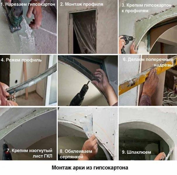 Инструкция по монтажу перегородки из гипсокартона с дверью