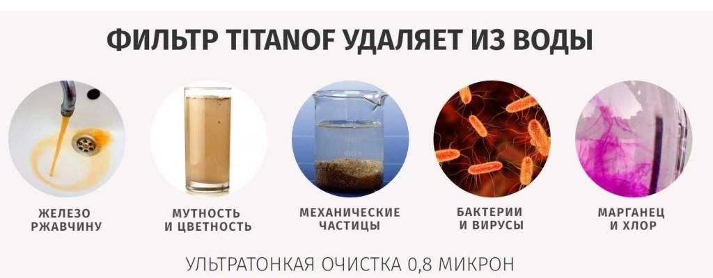 Почему фильтр не убирает железо? | блог компании titanof