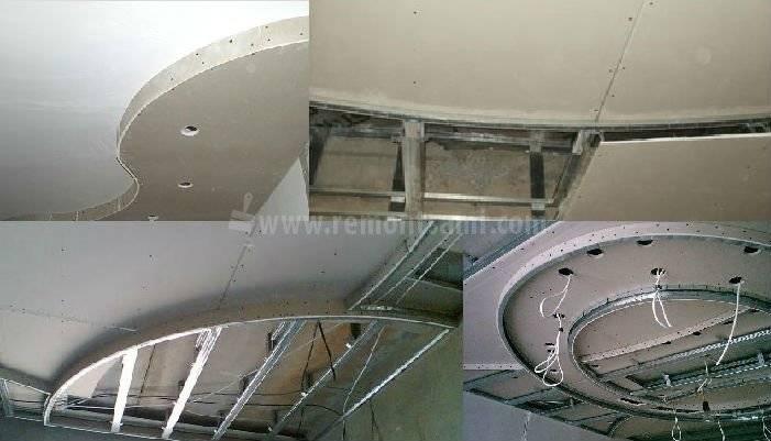 Как самому сделать потолок с подсветкой из гипсокартона