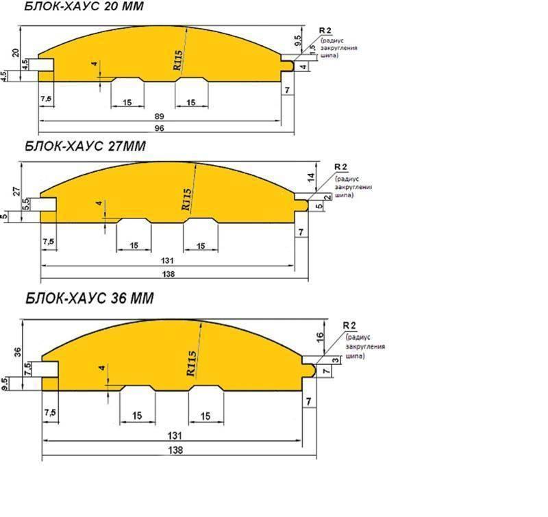 Размеры блок хауса и его преимущества