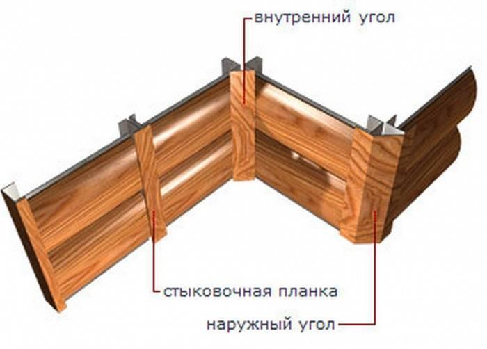 Монтаж блок хауса своими руками, описание + видео