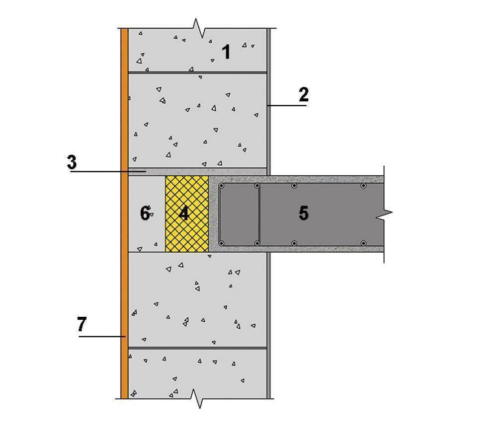 Перекрытия в доме из газобетона, межэтажные перекрытия в доме из газобетона