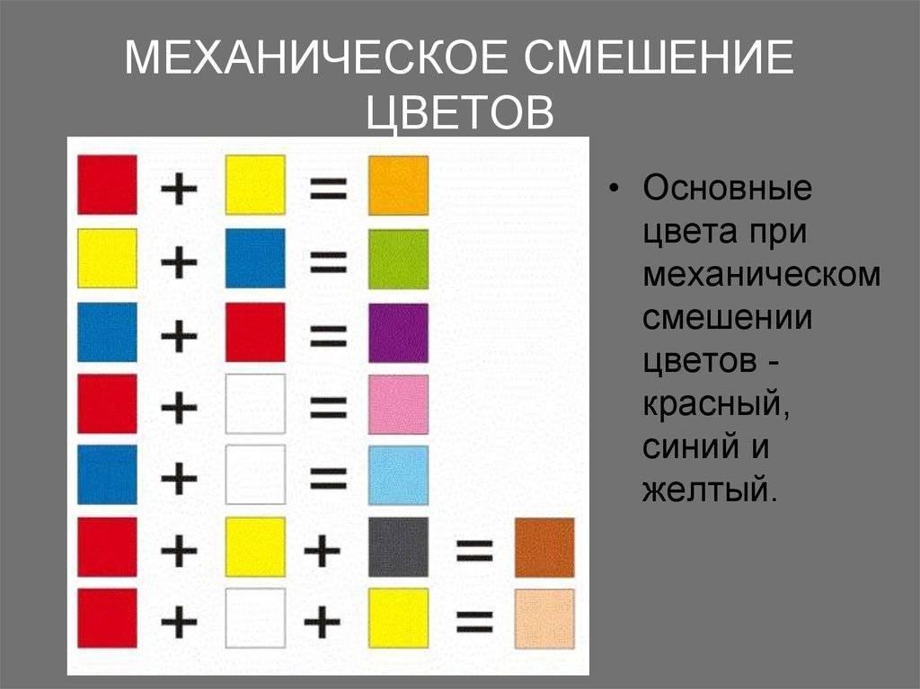 Как при смешивании красок получить желтый цвет – возможные варианты и оттенки — рассказываем по пунктам