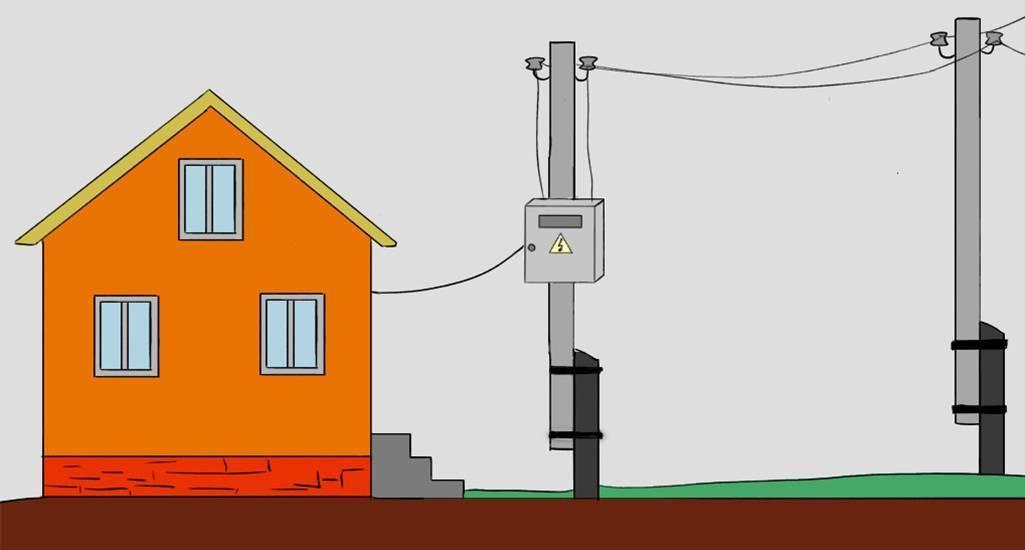 Документы для подключения электричества к участку: перечень, образцы