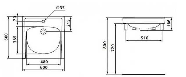 Размер раковины в ванной