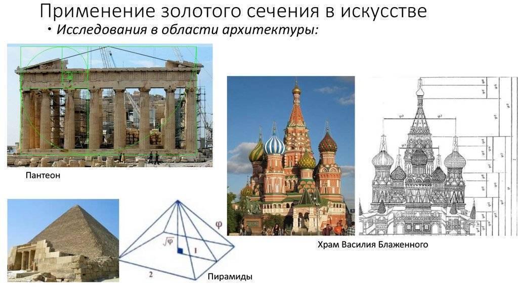 Золотое сечение в архитектуре, строительстве, дизайне