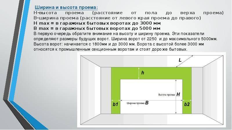 Гаражные секционные ворота: устройство и самостоятельный монтаж (пошагово) | все о заборах только у нас | яндекс дзен