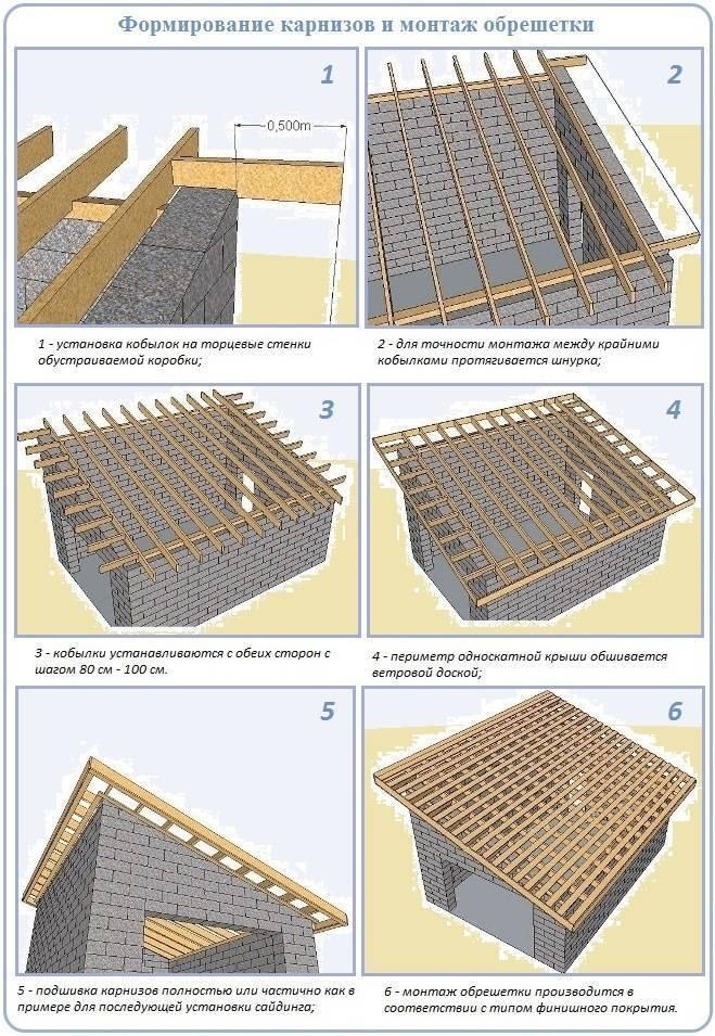 Как сделать односкатную крышу: 120 фото устройства и пошагового описания постройки
