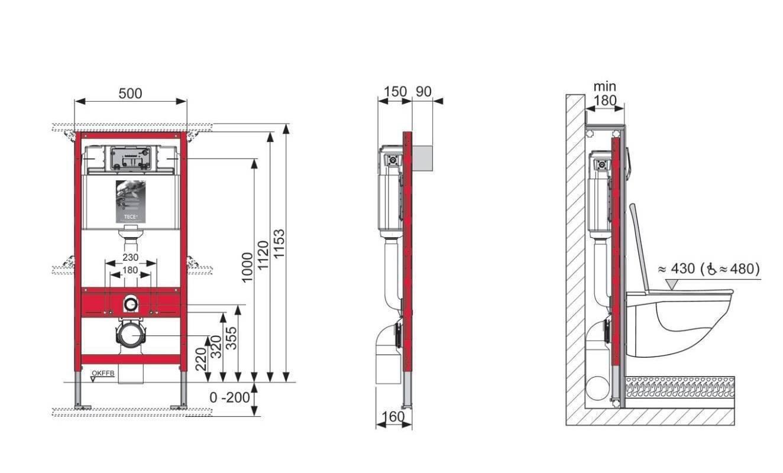 Как установить унитаз своими руками: пошаговая установка инсталляции унитаза, все тонкости правильного монтажа разных видов (90 фото+ видео)