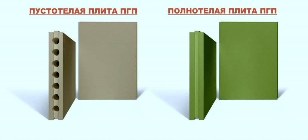 Монтаж межкомнатных перегородок из пазогребневых плит пгп. сравнение с гипсокартоном