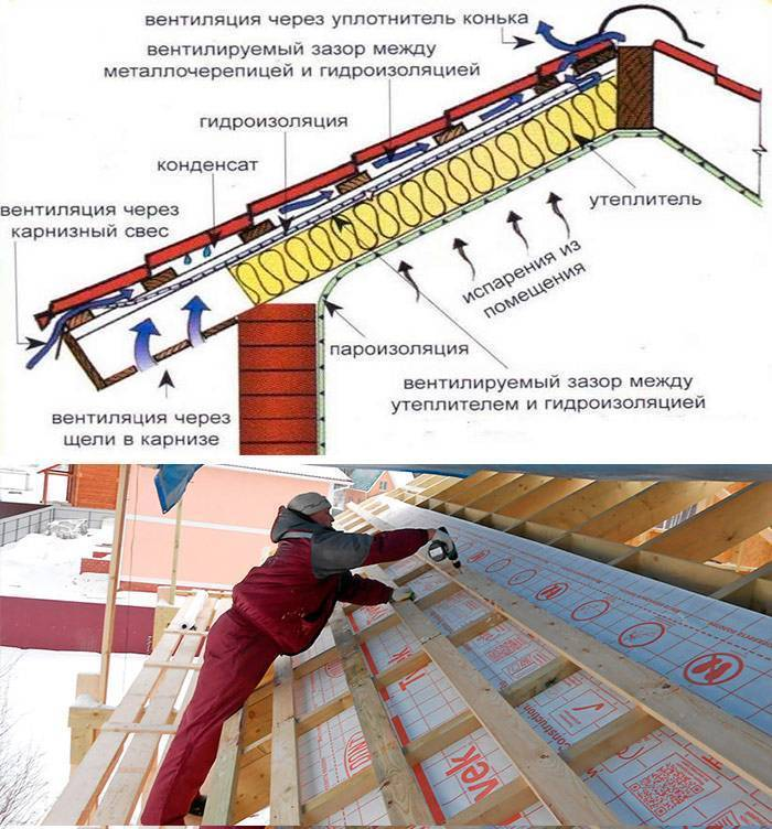 Крыша из металлочерепицы - 140 фото и руководство для кровли!