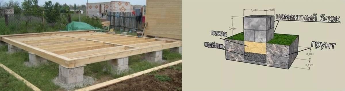 Фундамент под гараж: глубина, которая должна быть, как правильно разметить и рассчитать размеры основания