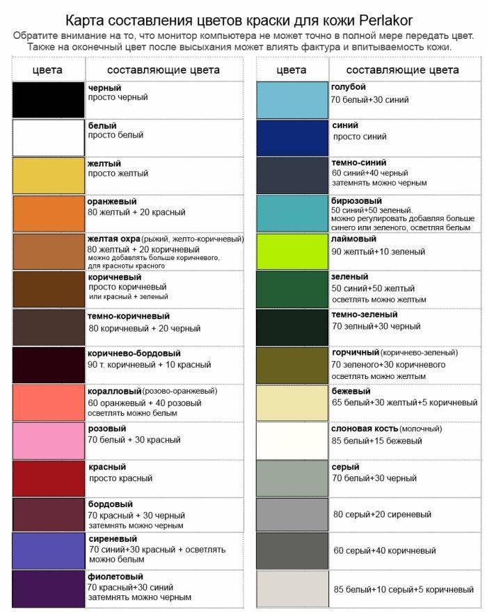 Как получить серый цвет при смешивании красок