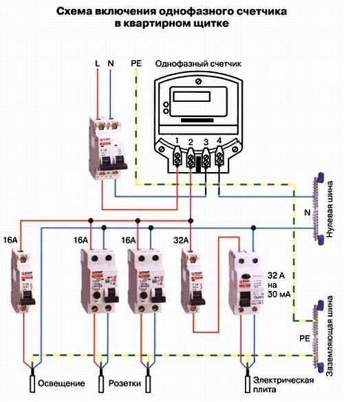 Подробная инструкция подключения счетчиков электроэнергии со схемами и видео