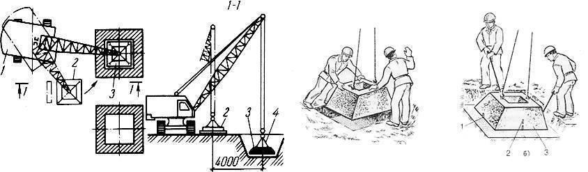 Преимущества и устройство стаканного фундамента
