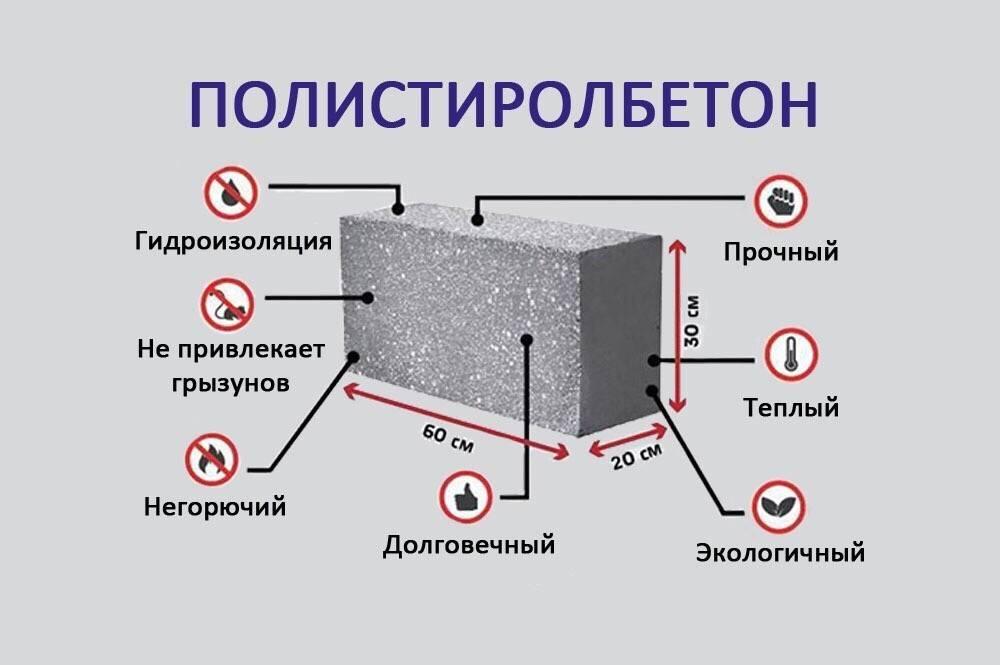 Как построить дом из блоков самому: своими руками