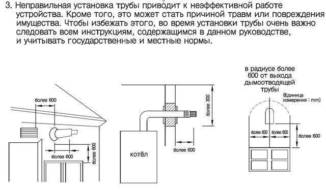 Установка газового котла в деревянном доме: требования