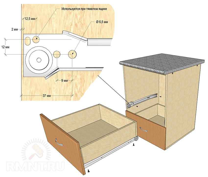Кухонный гарнитур своими руками: компоновка, конструирование и сборка