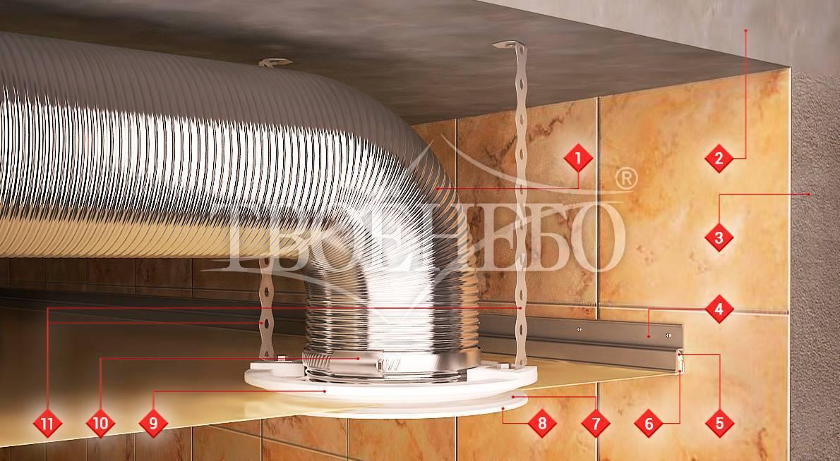 Вентиляция в натяжном потолке: вентиляционная решетка для натяжного потолка, вентилятор, вытяжка, как сделать клапан