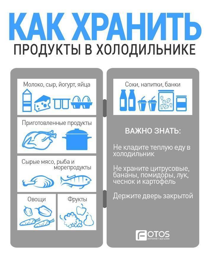 Какой должна быть оптимальная температура в холодильнике